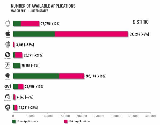 flohmarkt apps vergleich kostenlose singelboerse