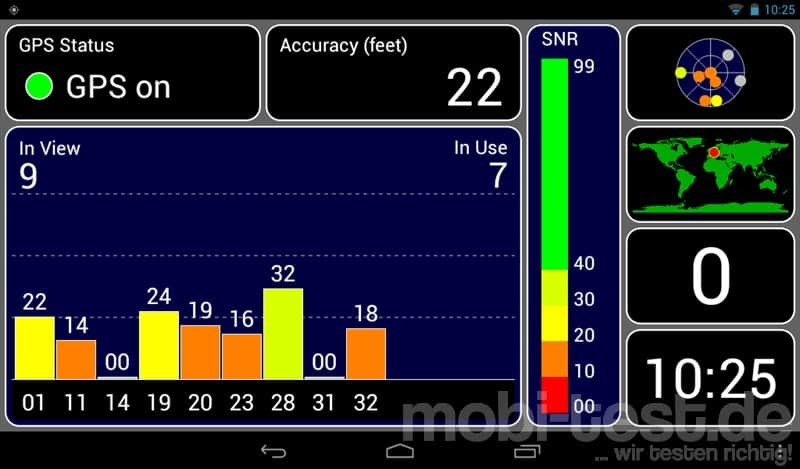 Acer Iconia B1 GPS