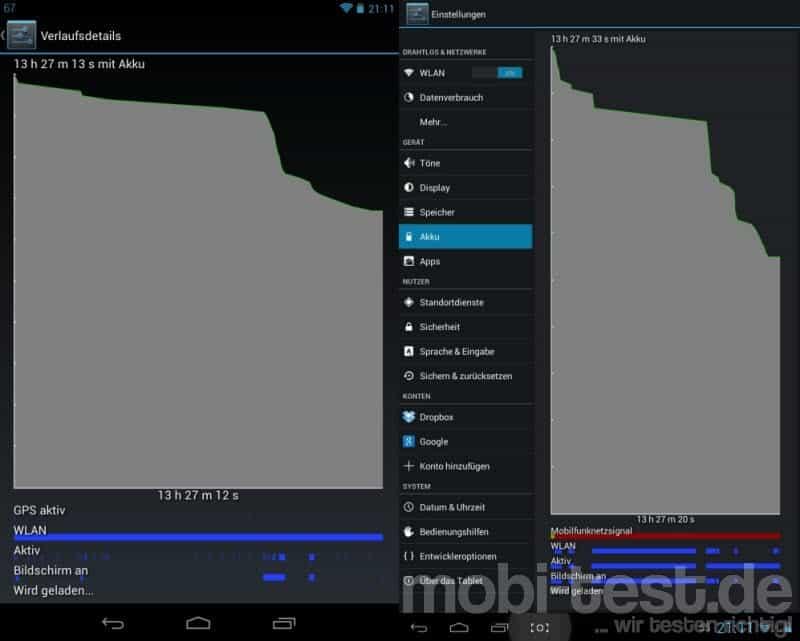Ainol Novo 7 Venus vs Google Nexus 7 Akku