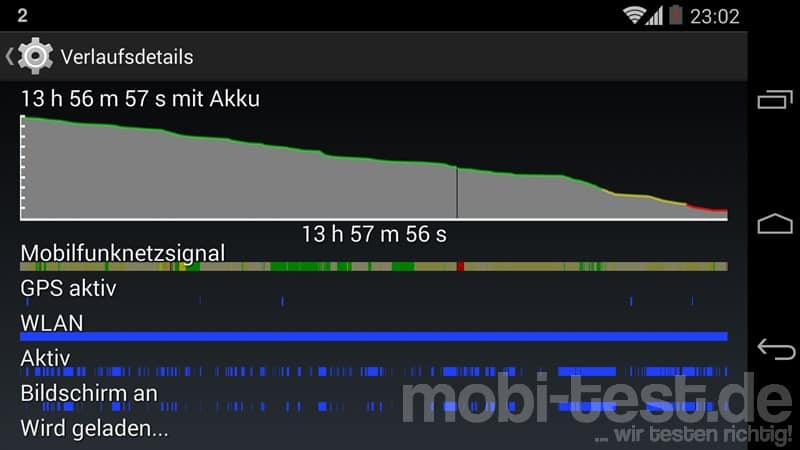 Nexus 5 Akku (2)