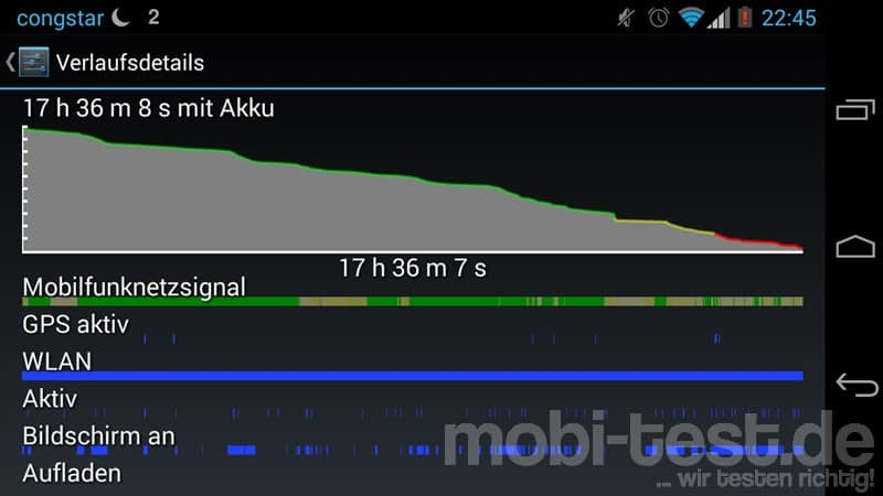 Motorola Moto G Akku (2)