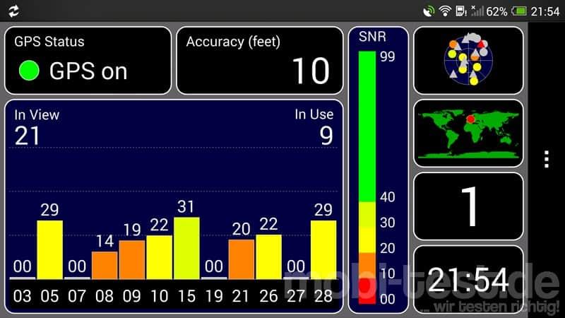 HTC One Max Verbindungen (2)