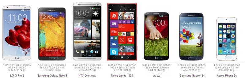 LG G Pro 2 Größenvergleich