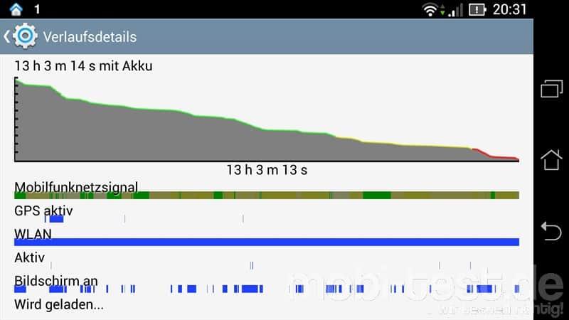Asus FonePad Note 6 Akku (3)