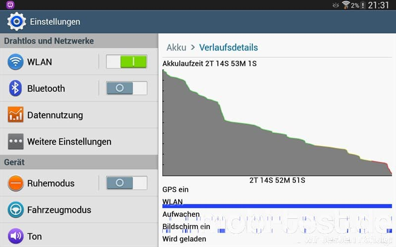 Samssung Galaxy Tab 3 8.0 Akku (2)