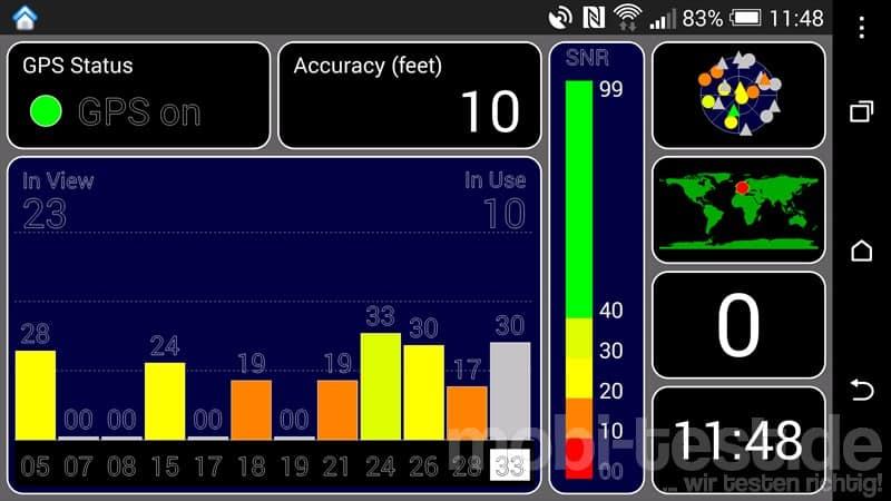 HTC One M8 Verbindungen (1)