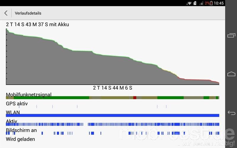 Huawei MediaPad X1 7.0 im Dauertest – Teil 3 – Display und ...