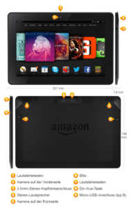 Kindle Fire HDX 8.92