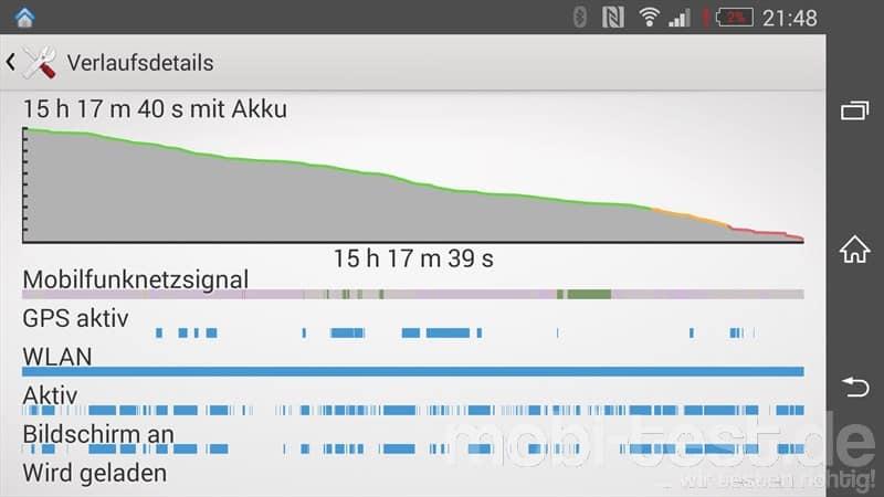 Sony Xperia Z3 Akku (3)