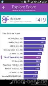 HTC Desire 820 Leistung (28)