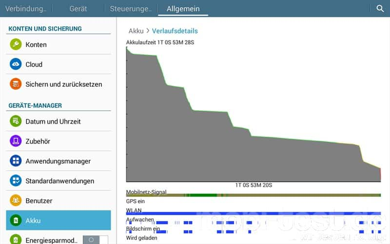 Samsung Galaxy Tab 4 10.1 LTE Akku (1)