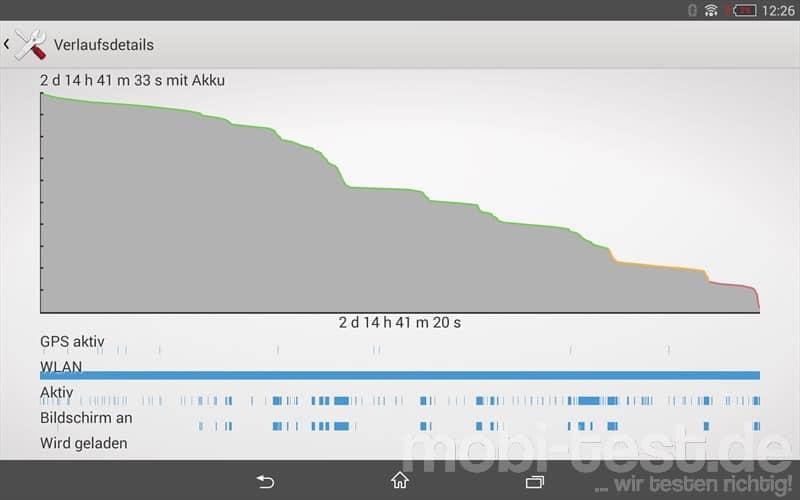 Sony Xperia Z3 Tablet Compact Akku (2)