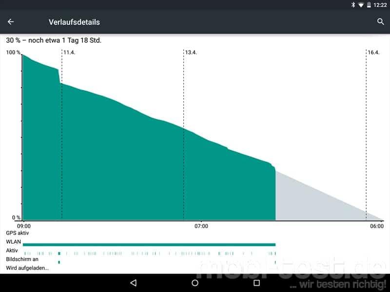 Nexus 9 Akku (2)