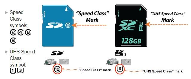 Speed Class