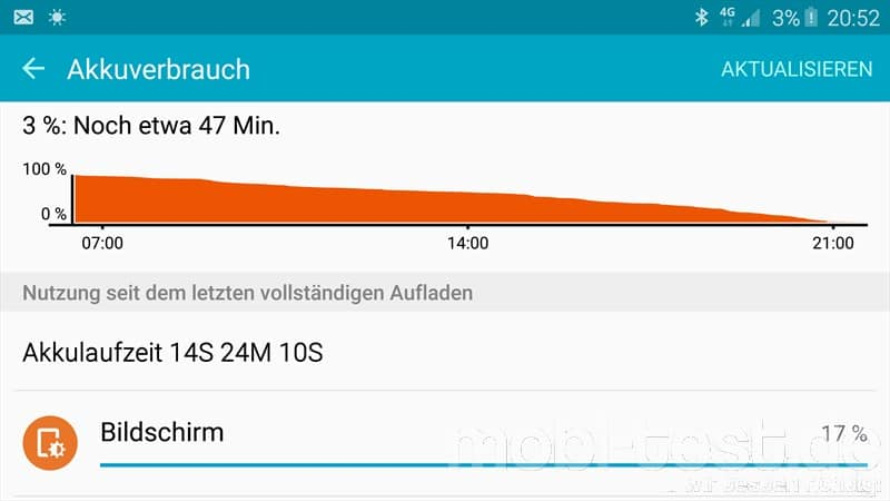 Samsung Galaxy S6 Akku (7)