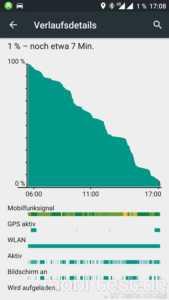 OnePlus 2 Akku (1)