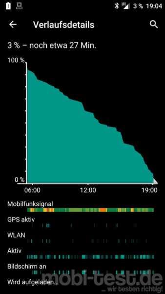 OnePlus X Akku (4)