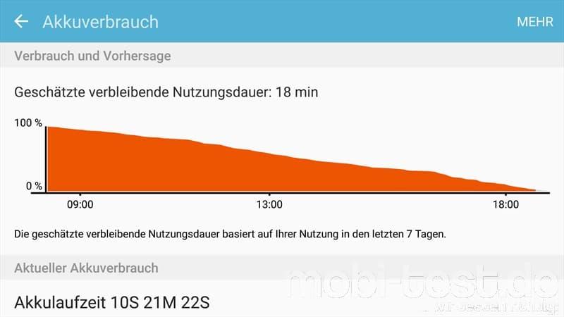 Samsung Galaxy S7 Edge Akku (1)
