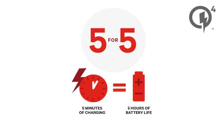 Quick Charge 4.0 – das schnelle Laden wird noch schneller