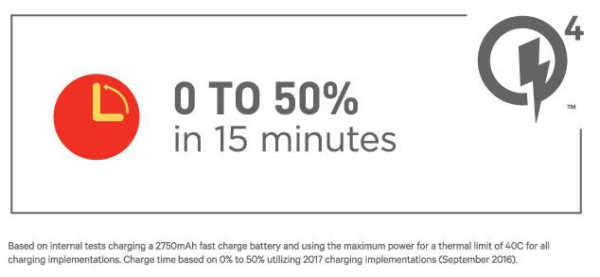 qualcomm-quick-charge-4_2