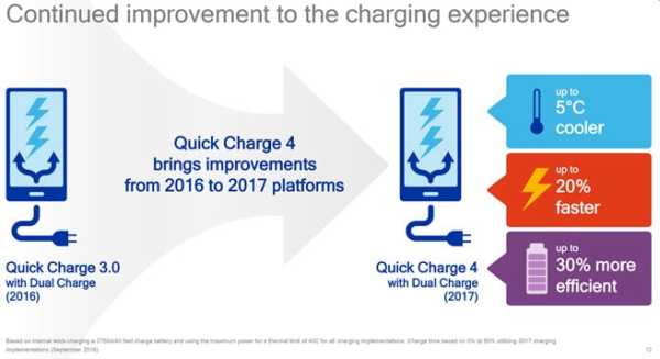 qualcomm-quick-charge-4_3