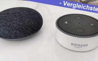 Google Home gegen Amazon Alexa – ein Vergleich aus dem Alltag