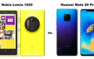 Nokia Lumia 1020 vs. Huawei Mate 20 Pro – Vergleich der Kameras